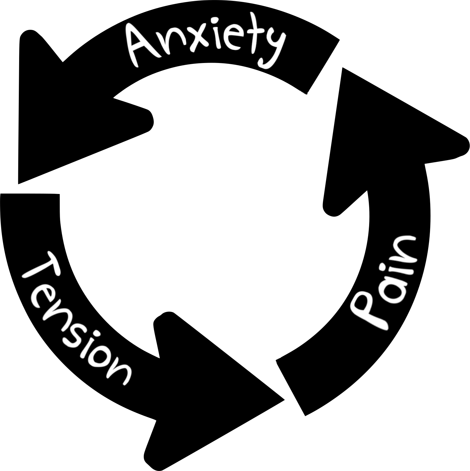 Anxiety Tension Pain Cancer Chronic Pain
